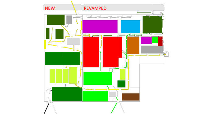 Automotive - Revamping production floor's layout
